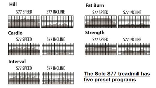 sole s77 preset programs